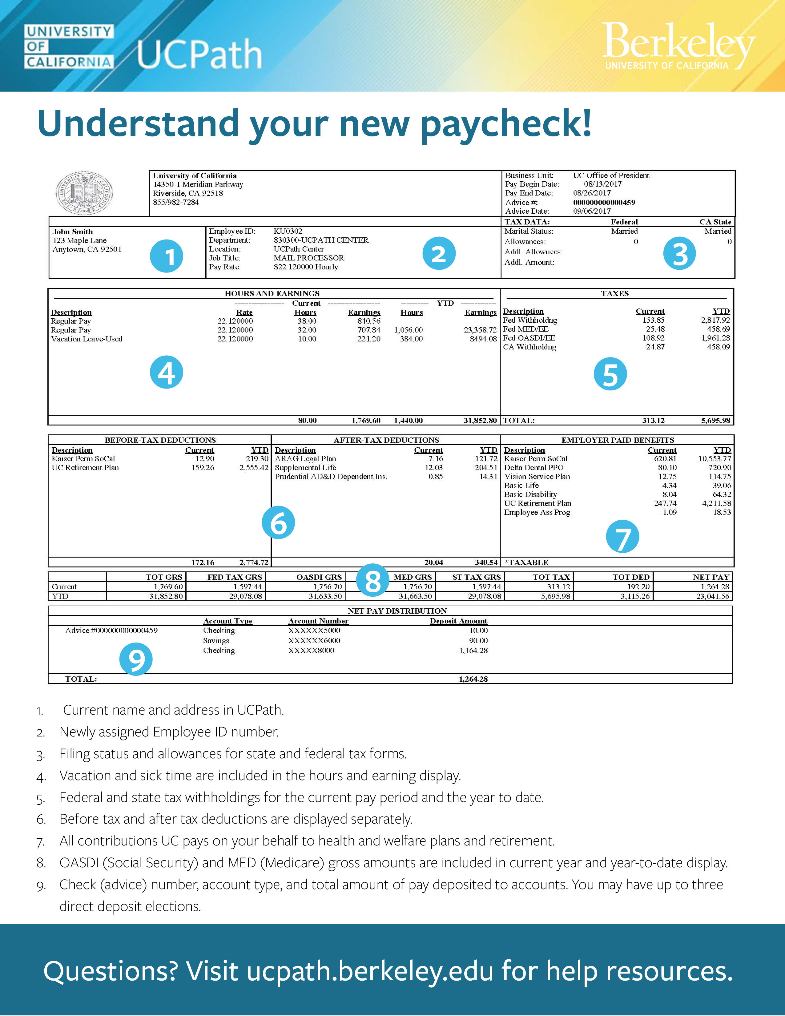 Understand your paycheck