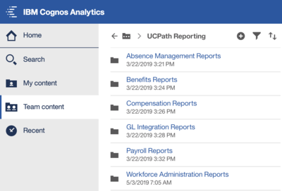 Cognos Reports